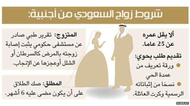 El diario Makkah resume las prohibiciones.